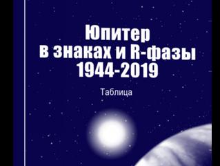 Гороскоп удачи до 8.11.2018