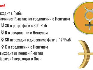 Погружение в глубину: Ретро Меркурий 5-28.03