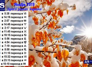 7 знаковых событий ноября - Гороскоп для всех знаков Зодиака