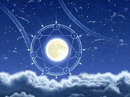 Натальный гороскоп, гороскоп рождения