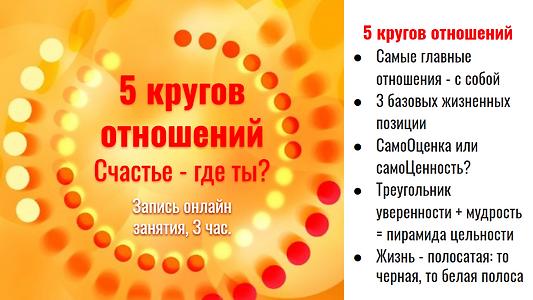 5 кругов отношений.png