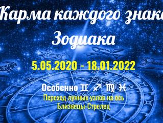 Ось Близнецы-Стрелец: Карма каждого знака Зодиака 5.05.2020 - 18.01.2022