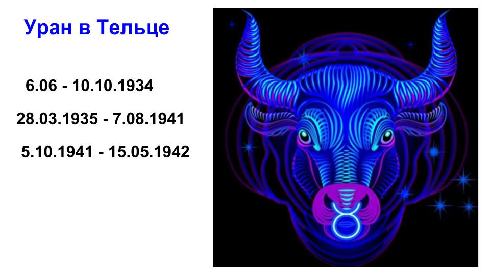 Переход Урана в Телец 1930-40 гг