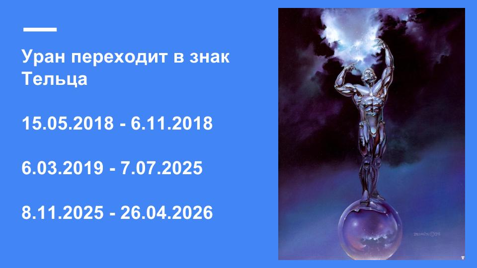 Переход Урана в Телец 15.05