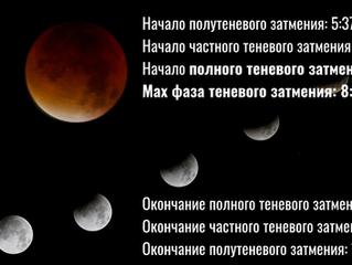 3 эффективных практики полного лунного затмения 21.01