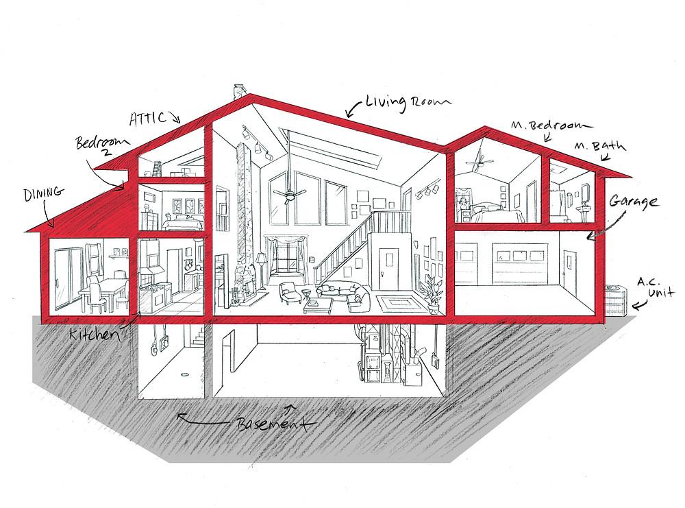 zoning system hvac dayton