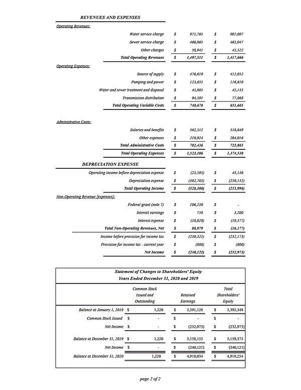 FINANCIAL STMTS 2020-2.jpg