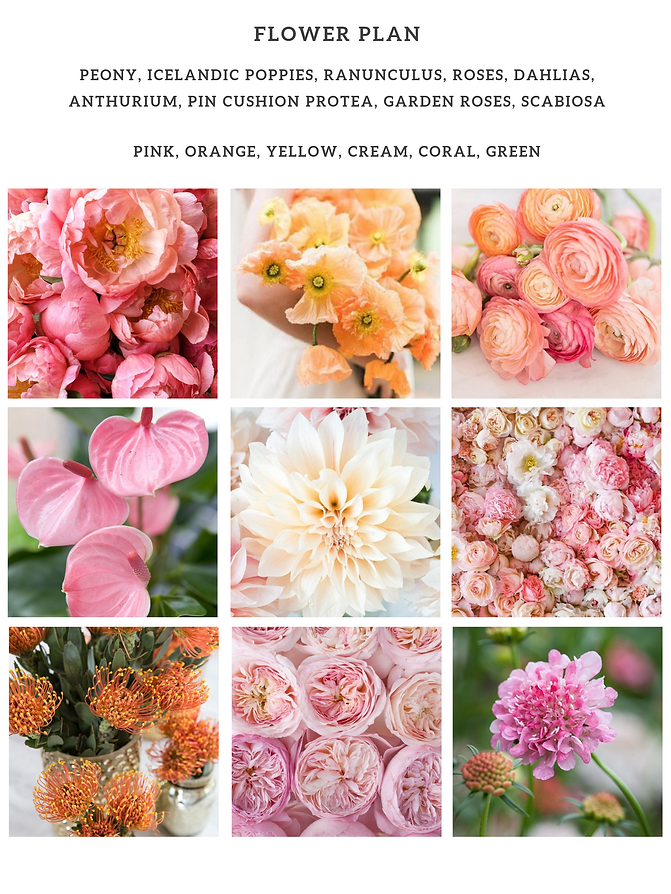 Floral Plan