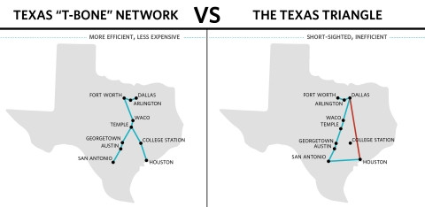 SNCF America, Inc. States Proposed Texas Central Rail Project Would Doom Texas' Passenger Rail F