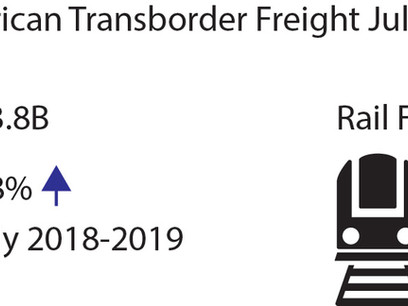 July 2019 North American Transborder Freight Numbers