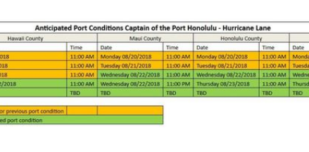 Port closures from Hurricane Lane to disrupt cargo operations for at least 7 days
