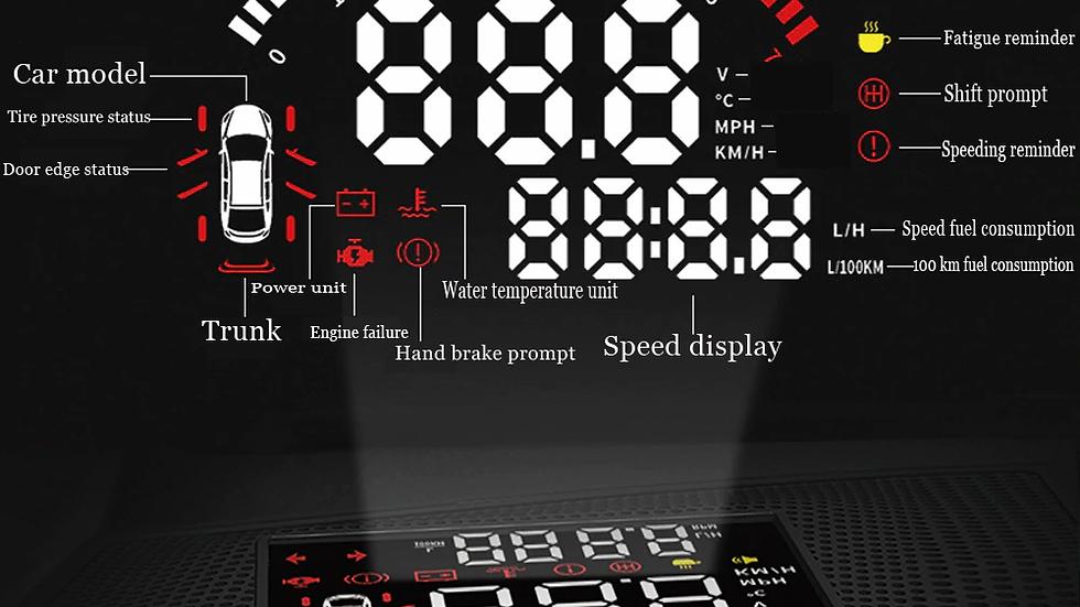 Проектор на лобовое стекло для Toyota RAV4