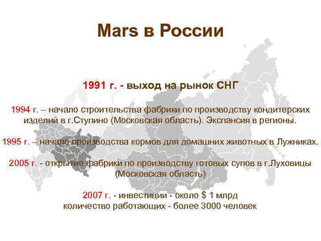 ADS и Фабрика MARS