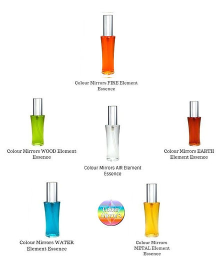Colour Mirrors Element Essences.jpg