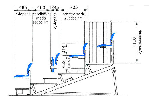 Seats_Measurements_SK_EN_2014.jpg