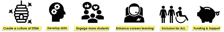 #STEM #STEMeducation #STEMdiversity