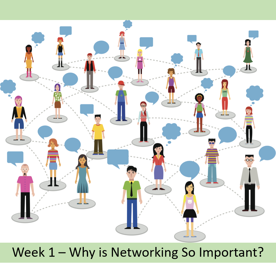 Anna Colebourne - Career coaching - why is networking so important