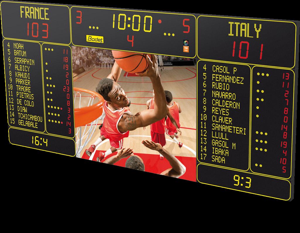 Табло за спортни резултати с видео екран