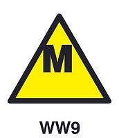 WW9 - Warning of methane hazard