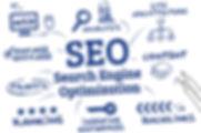 Google SEO Google Adwords