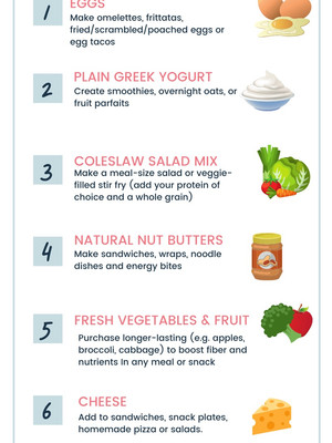 7 Nutrient-Rich Foods for the Fridge