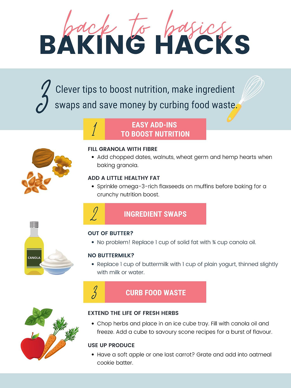 An infographic with baking hacks like how to add fibre.
