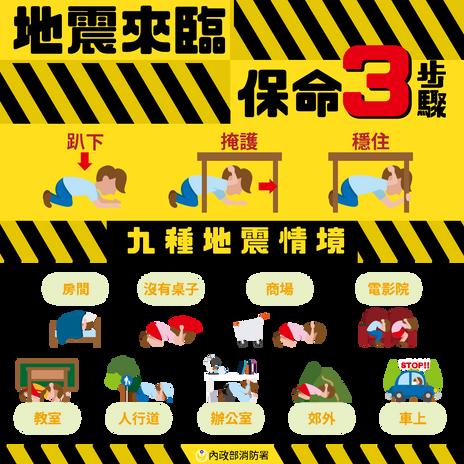 地震來臨-保命3步驟+9種情境.png