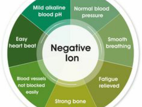 Health Benefits of Negative Ions