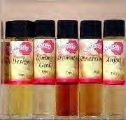 Additional Women's Perfume