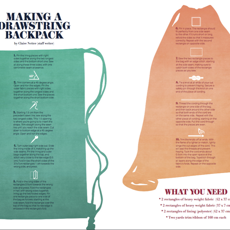 "Layout for article ""Making a drawstring backpack"" for LCCA Magazine, London"
