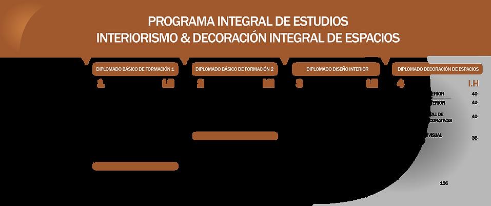 ART PROGRAMA INTEGRAL INTERIORISMO 1-14.