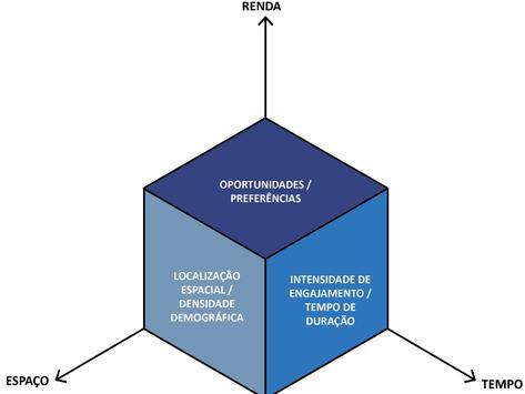 A FURB E O DISTANCIAMENTO SOCIAL: o efeito da Recessão Social no engajamento dos estudantes