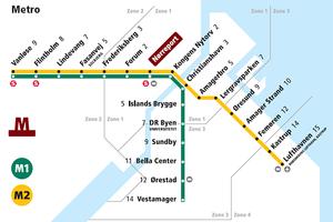 Plano de metro de Copenague