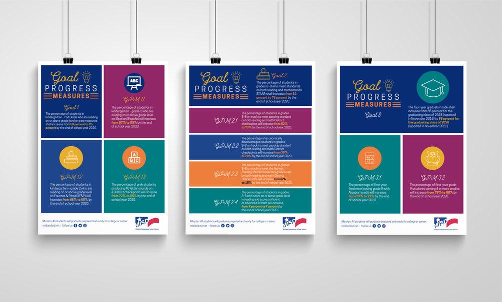 goalprogressbrokendown-posters-01.jpg