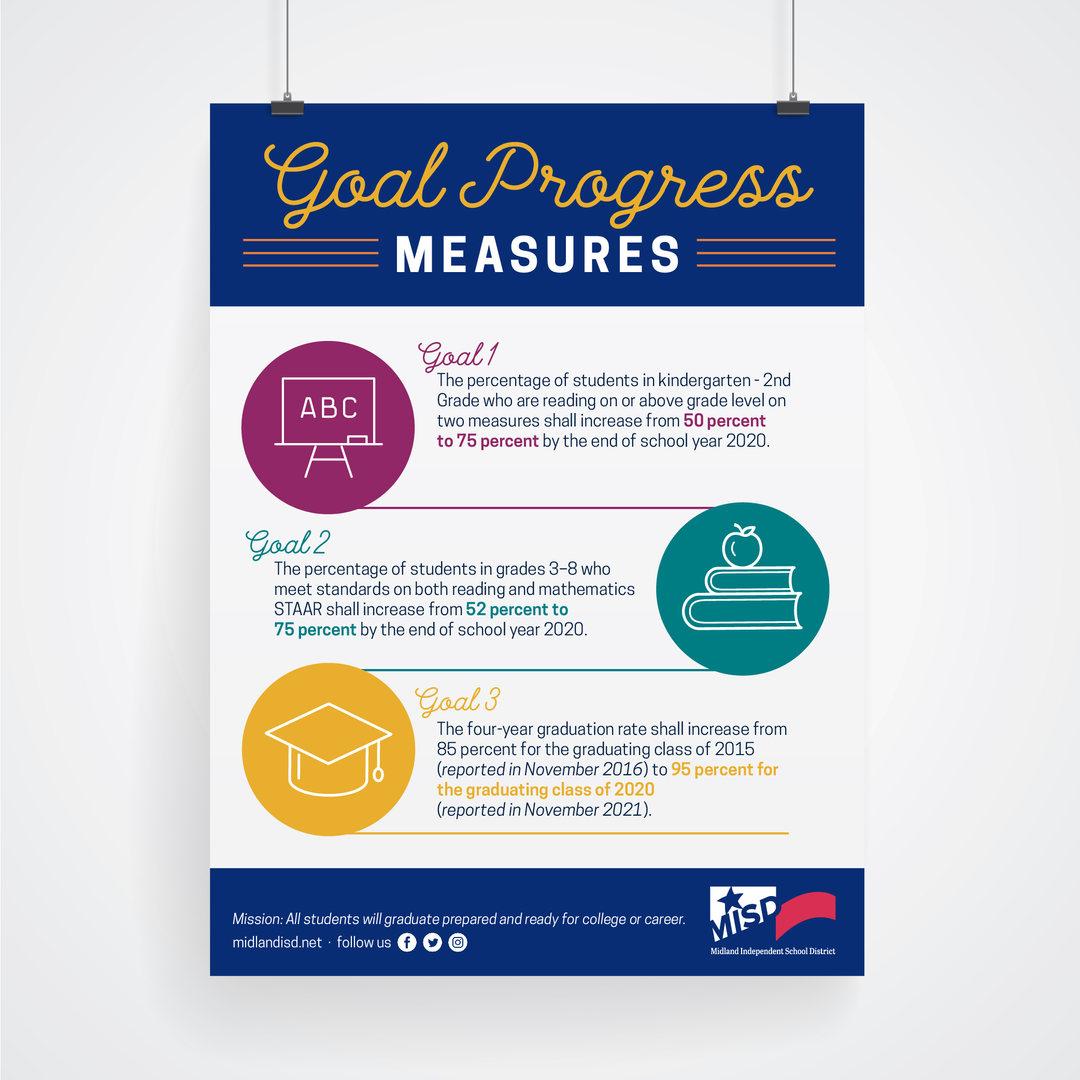 goalprogress-posters-01.jpg