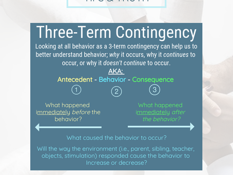 The 3-term Contingency
