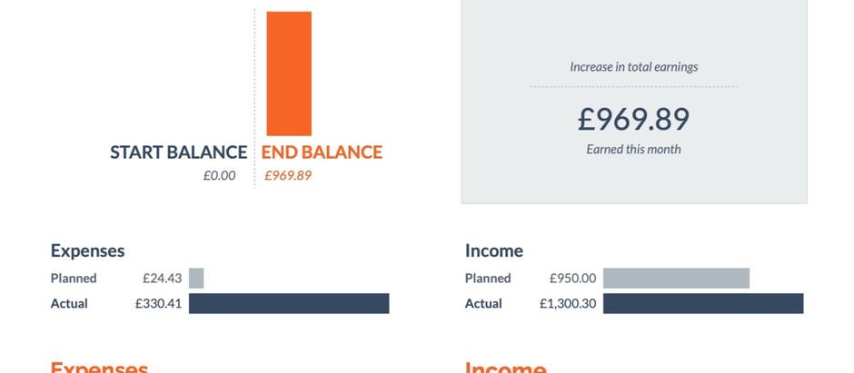 Rob's Finance Report No.2 (January 2021)