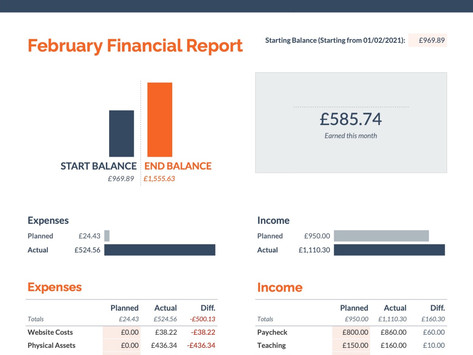 Rob's Finance Report No.3 (February 2021)
