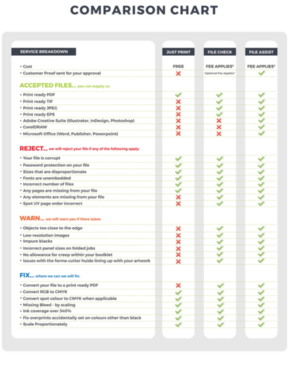 Comparison-Chart_V2.jpg