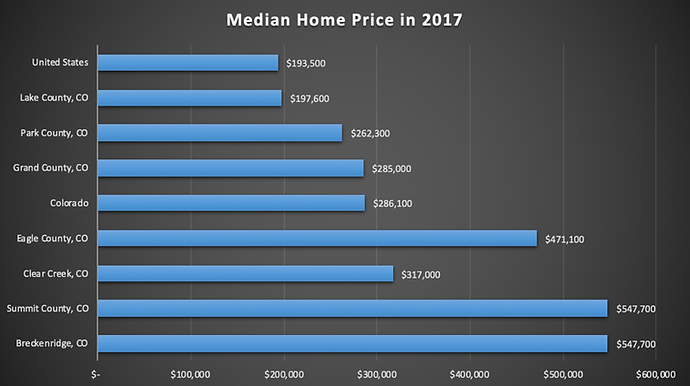 Median Home Price.png