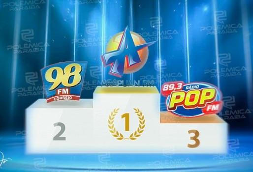 Arapuan FM fica em primeiro no ranking das rádios mais acessadas no app e a POP já é terceiro