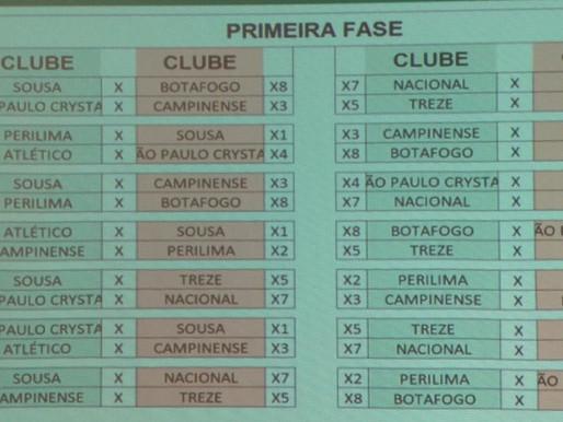 Reunião define inicio, formato e tabela do Campeonato Paraibano 2021