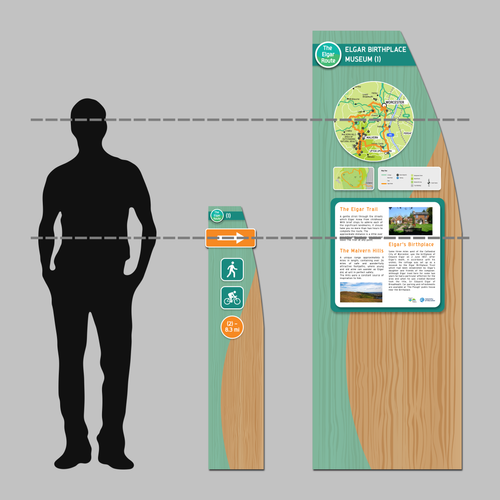 Elgar Route Wayfinding Signage and Infor