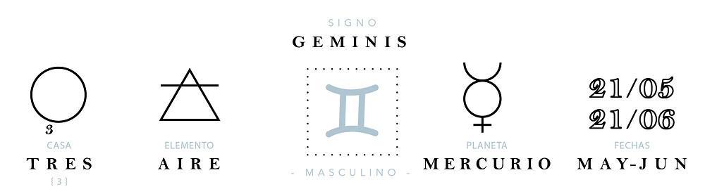 Casa 3, elemento aire signo de géminis, planeta regente: Mercurio