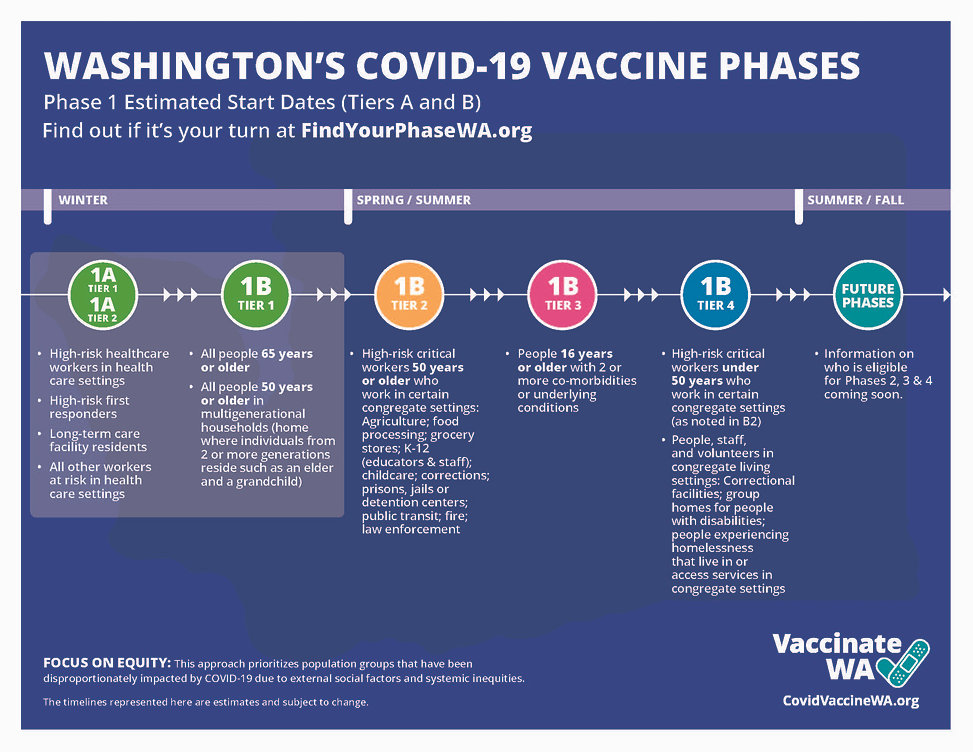 VaccinationPhasesInfographic_Page_1.jpg