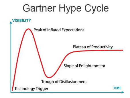 The Trough Of Disillusionment