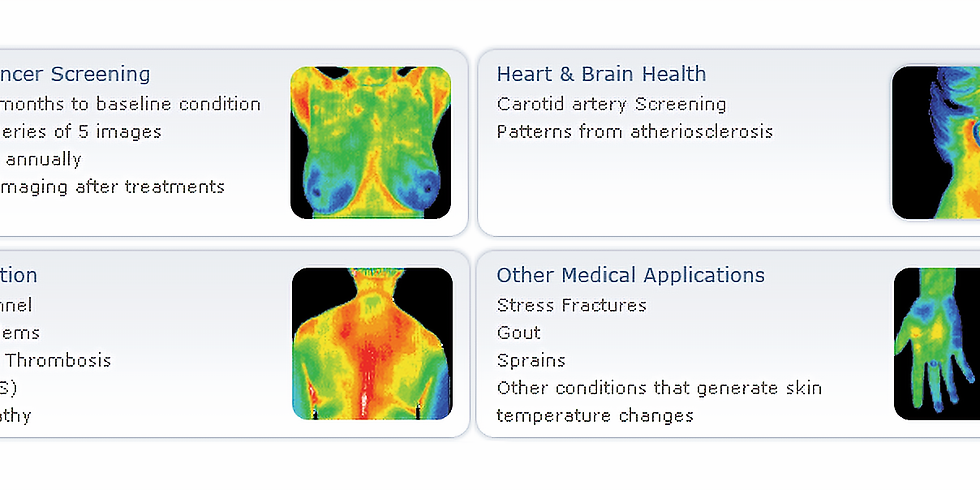 Early Detection Thermography