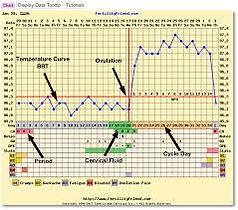 temp charting.jpg