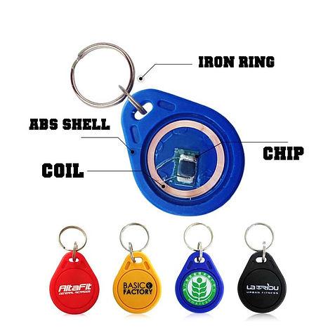 RFID-Keyfob-Details.jpg