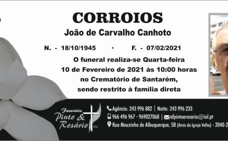 CORROIOS